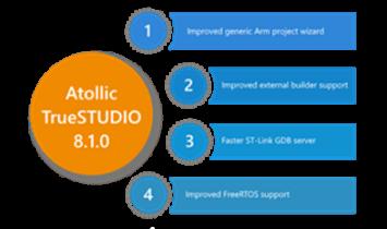 ATOLLIC : TrueSTUDIO 8.1.0