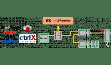 EC-Monitor_acontis_ISIT