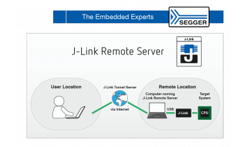 J-Link Remote Server de SEGGER - ISIT