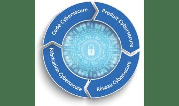 Formations ybersécurité des systèmes embarqués ISIT