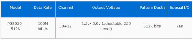 GenerateurPkPG2050-512K-Model-ACUTE