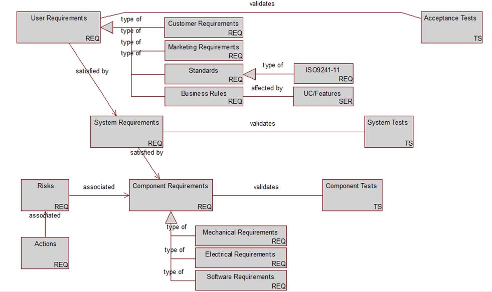 ProcessusCycle_VISURE