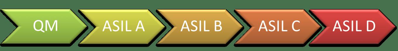 asil_26262