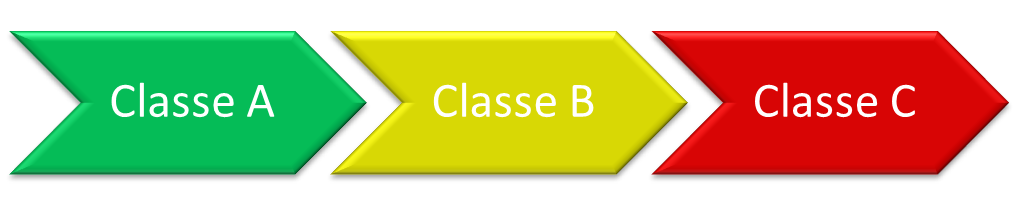 IEC62307_CLASSES