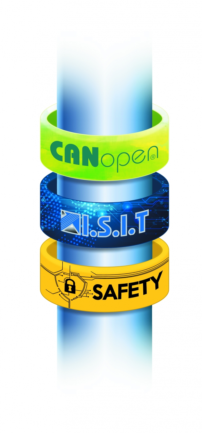 Pile CANopen Safety Certifiable SIL3 ISIT