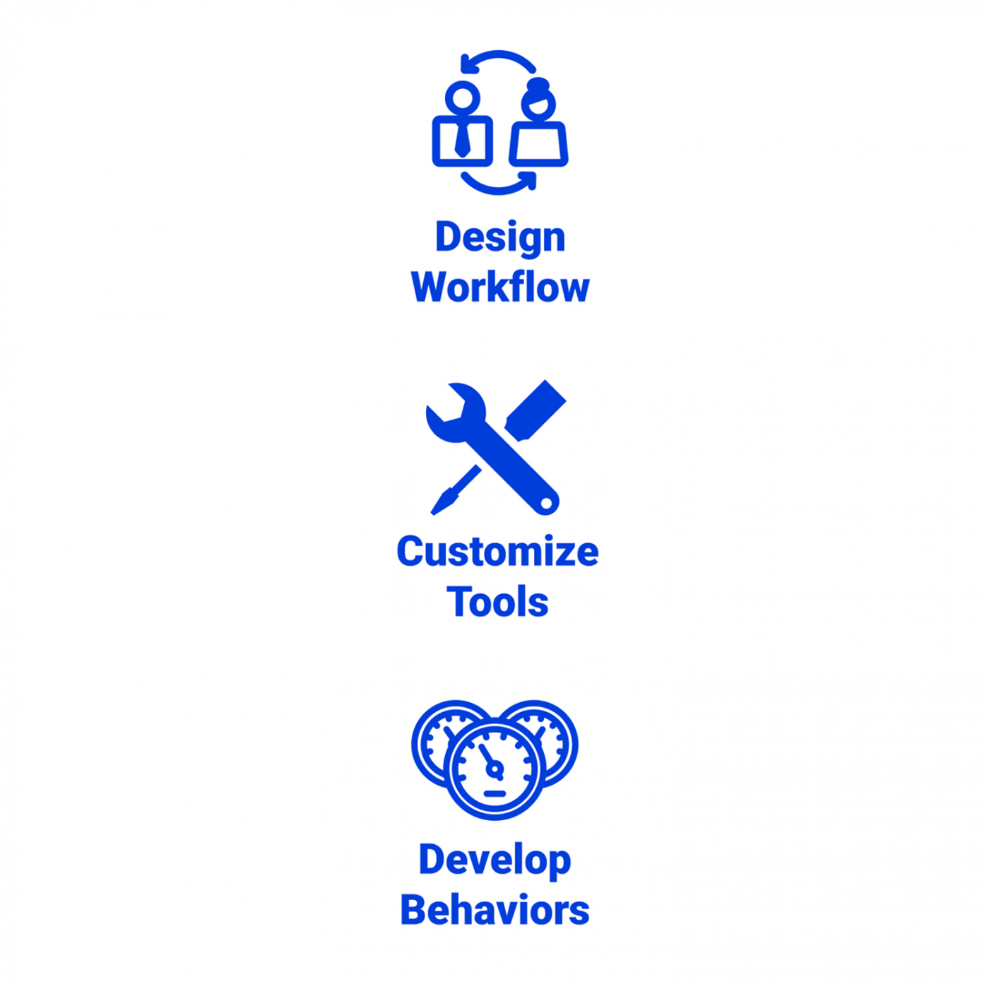 Workflow_DiSTI_ISIT
