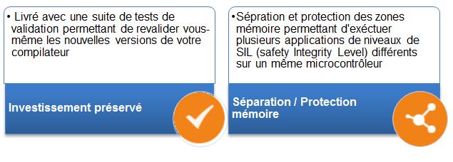 Avantages 2 d'un noyau pré-certifié_EO.2