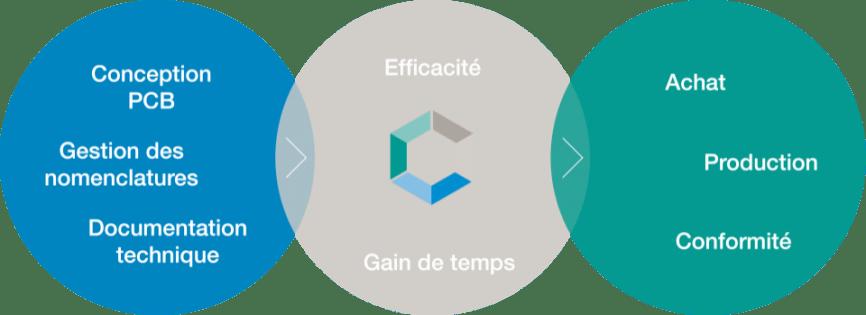 Process_Optymo