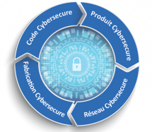 Cybersécurité-Service_ISIT