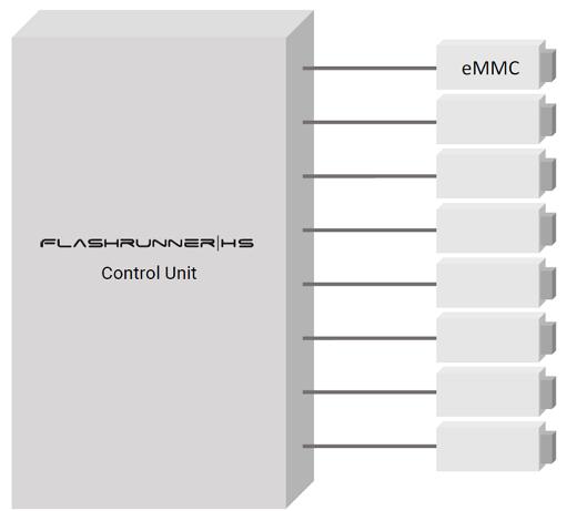 FR2P0-HS-ActiveM-eMMC_SMH_ISIT
