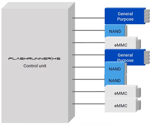 FR2P0-HS-ApplicationsMixtes_SMH_ISIT