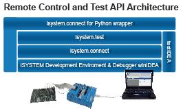 testIDEA_RC&API